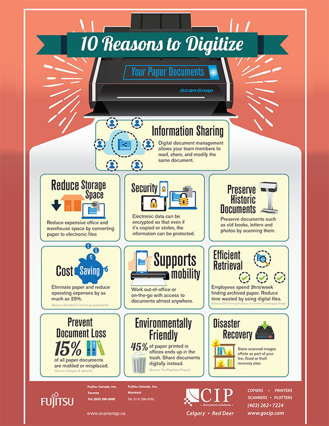 10 Reasons to Digitize - Infographic