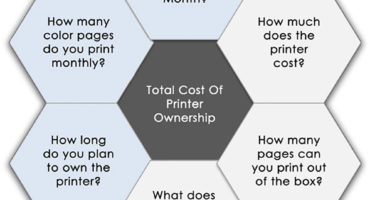 desktop printers - total cost of ownership