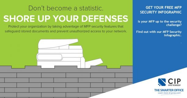 MFP Security Infographic