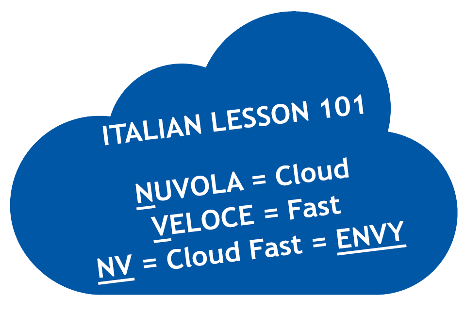 italian lesson 101