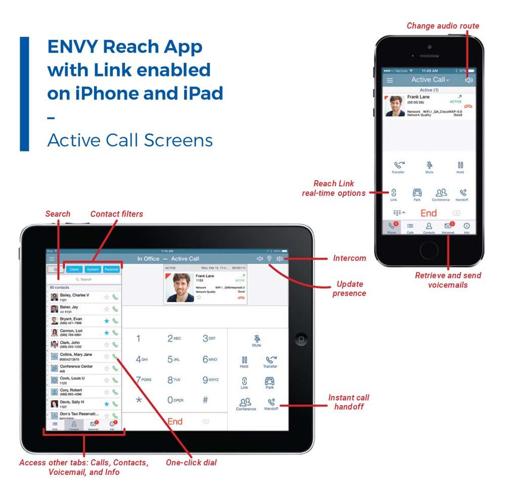 envy reach mobile app